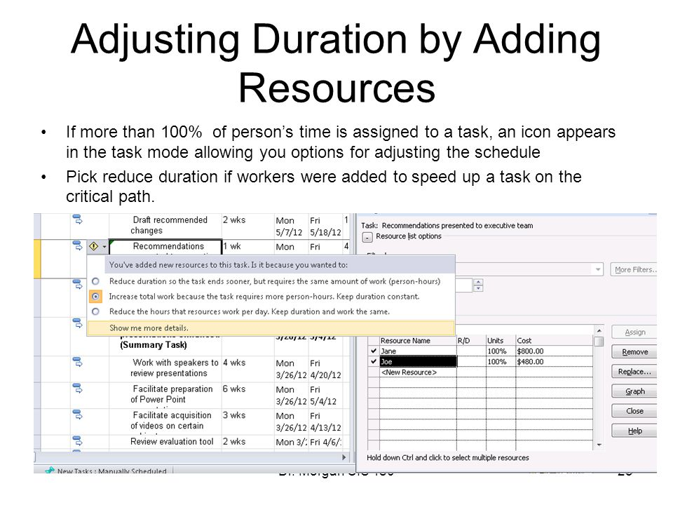 Adjusting Duration by Adding Resources