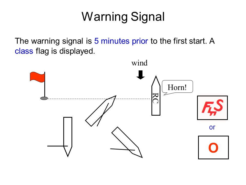 Warning Signal The warning signal is 5 minutes prior to the first start. A class flag is displayed.