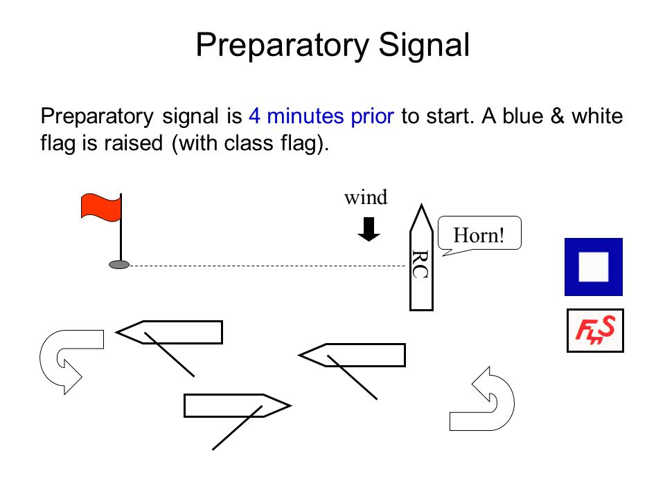 Preparatory Signal Preparatory signal is 4 minutes prior to start. A blue & white flag is raised (with class flag).