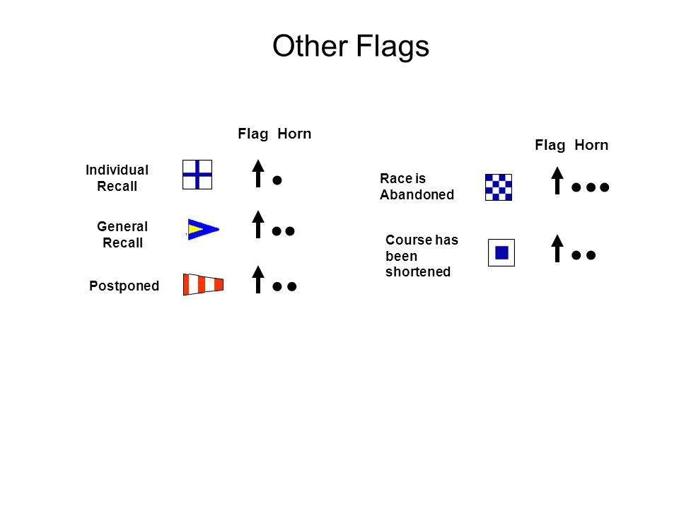 Other Flags Flag Horn Individual Recall Race is Abandoned