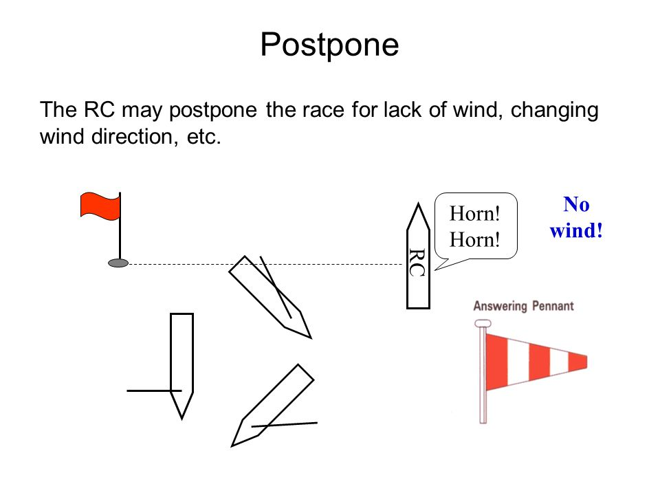 Postpone The RC may postpone the race for lack of wind, changing wind direction, etc. No wind! Horn!