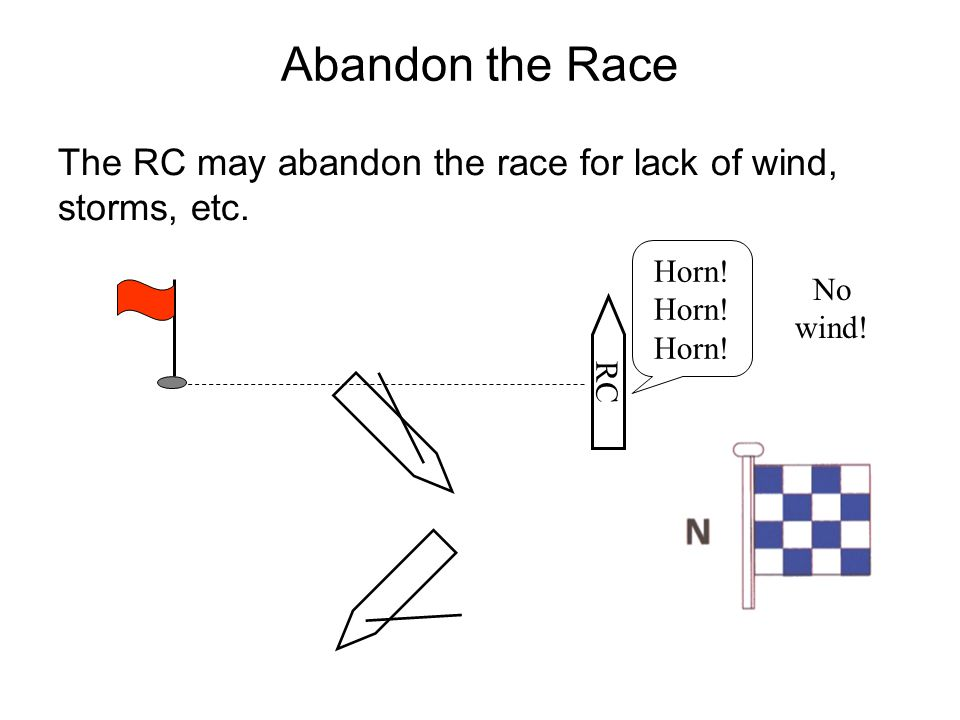 Abandon the Race The RC may abandon the race for lack of wind, storms, etc. Horn! No wind! RC 20