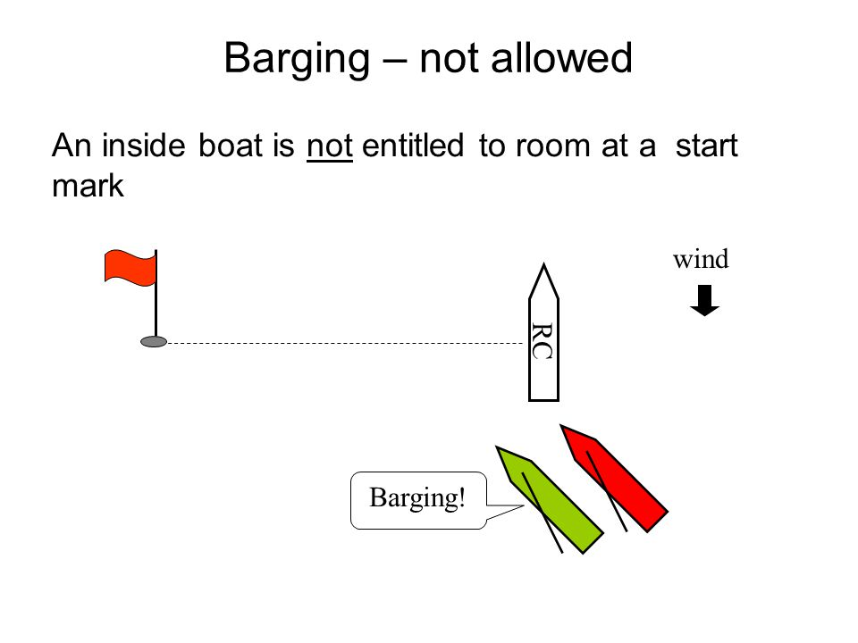 Barging – not allowed An inside boat is not entitled to room at a start mark wind RC Barging! 33