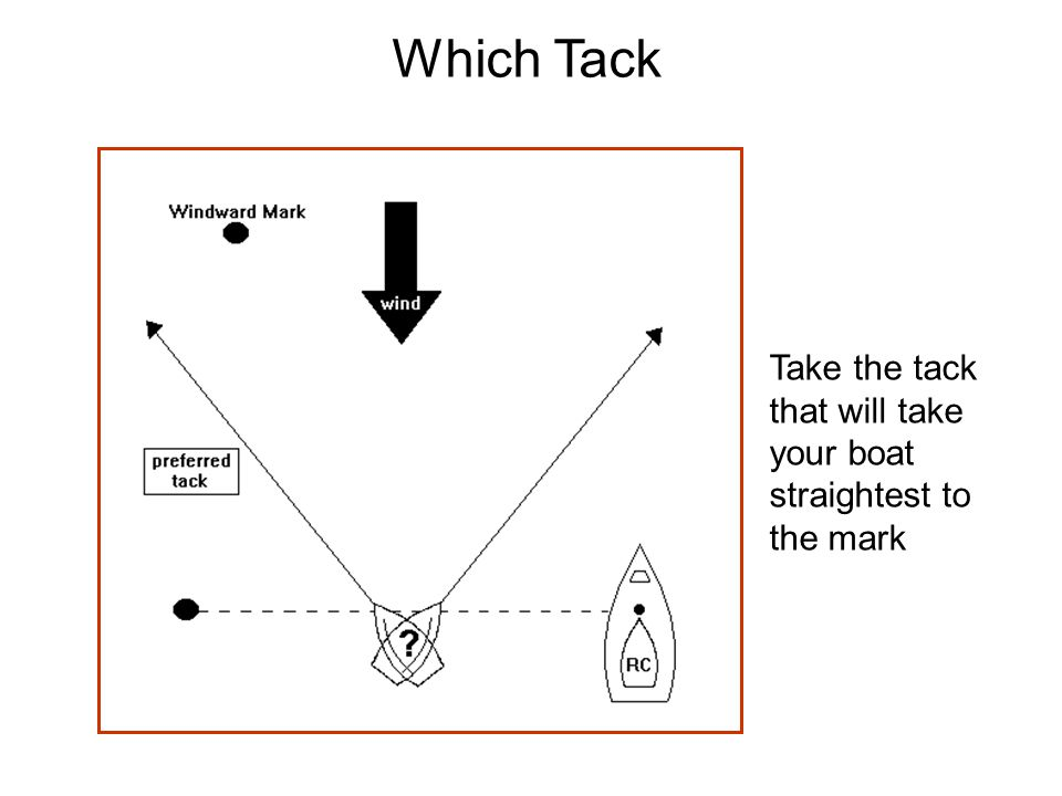 Which Tack Take the tack that will take your boat straightest to the mark