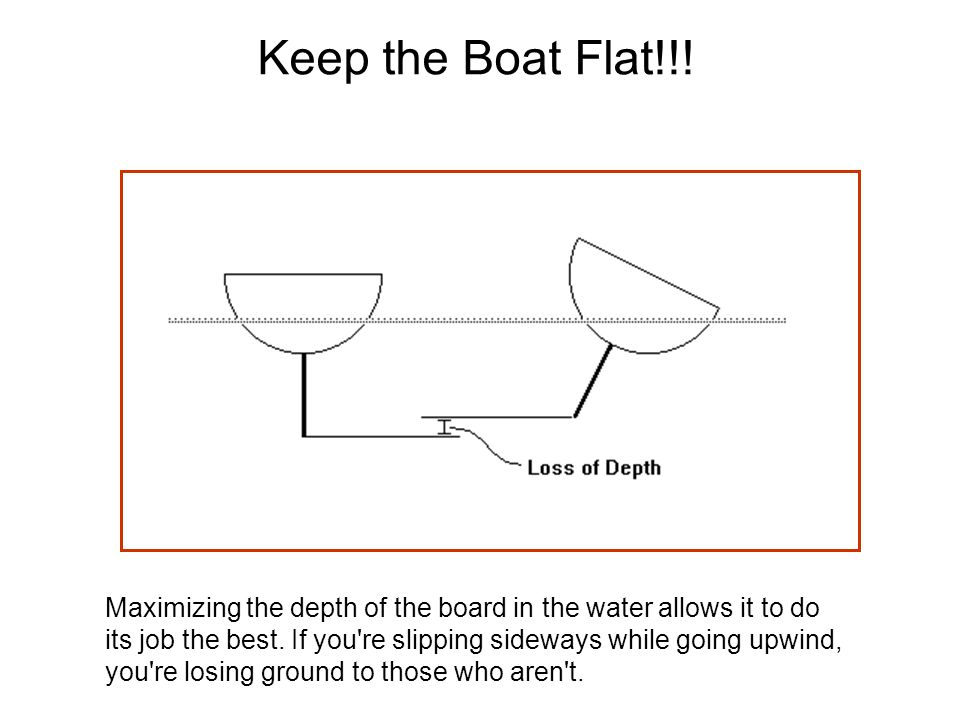 Keep the Boat Flat!!!