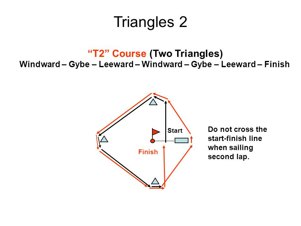 Triangles 2 T2 Course (Two Triangles)