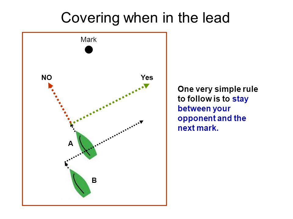 Covering when in the lead