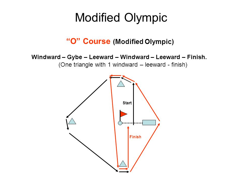Modified Olympic O Course (Modified Olympic)