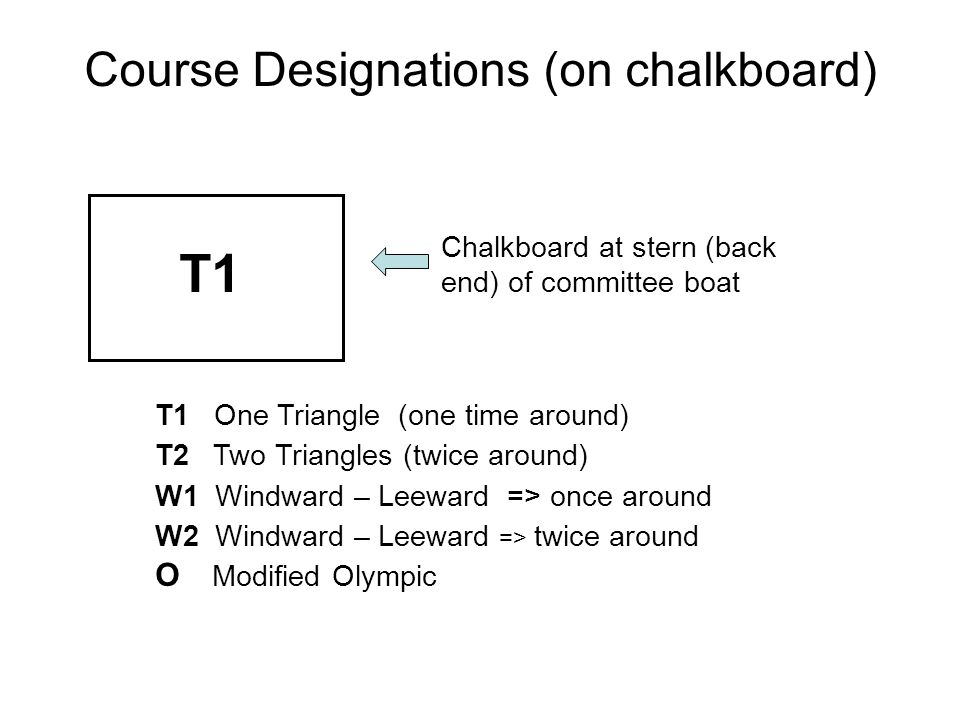 Course Designations (on chalkboard)