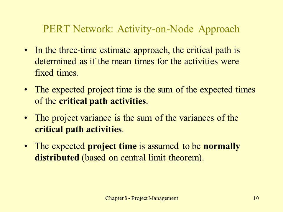 PERT Network: Activity-on-Node Approach