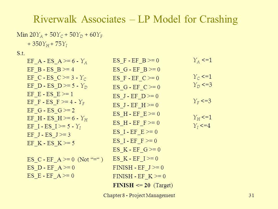 Riverwalk Associates – LP Model for Crashing