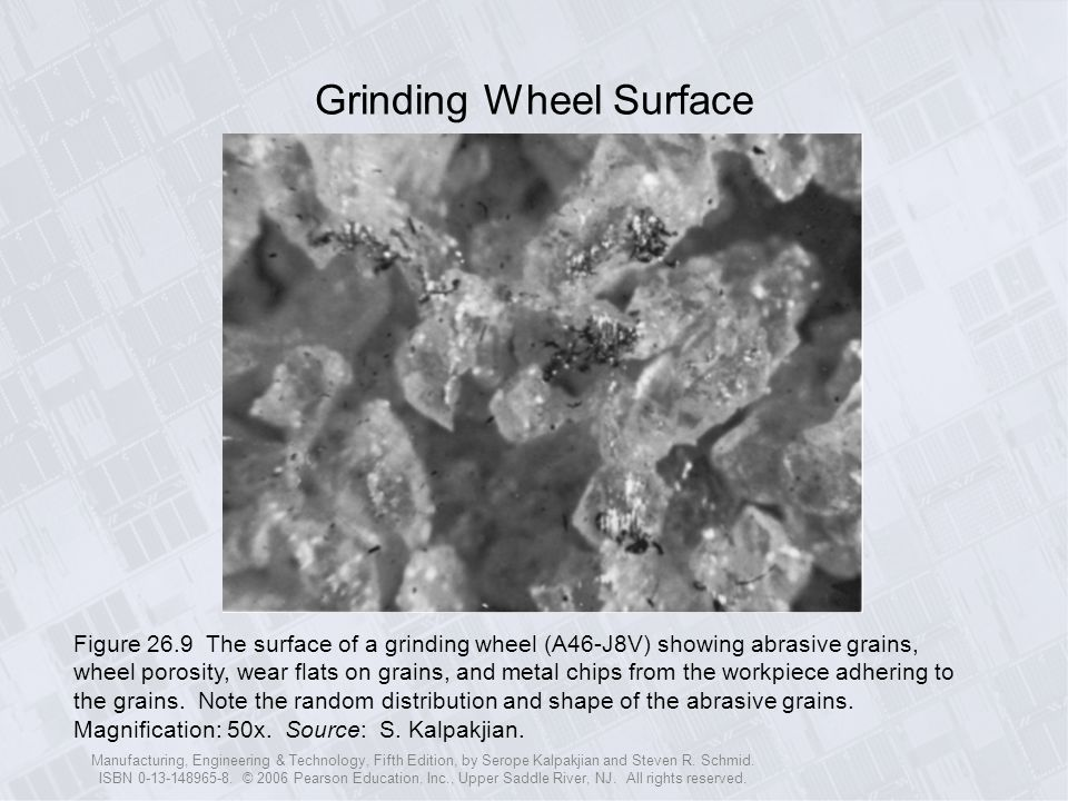Grinding Wheel Surface