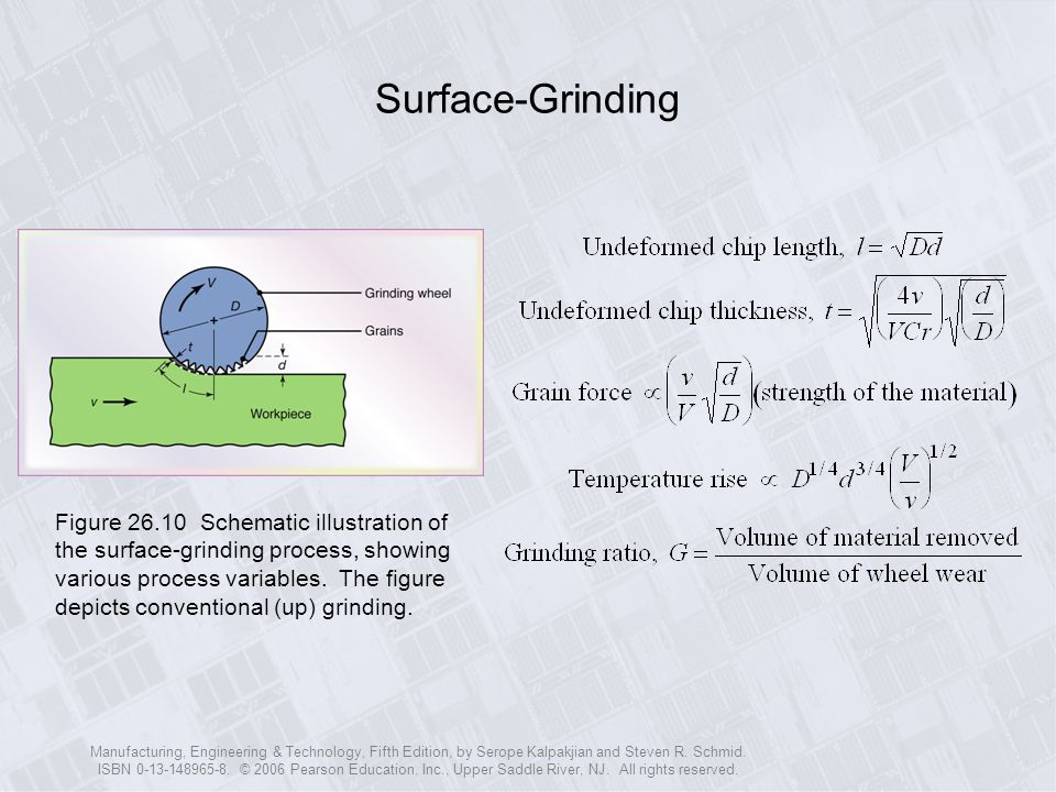 Surface-Grinding