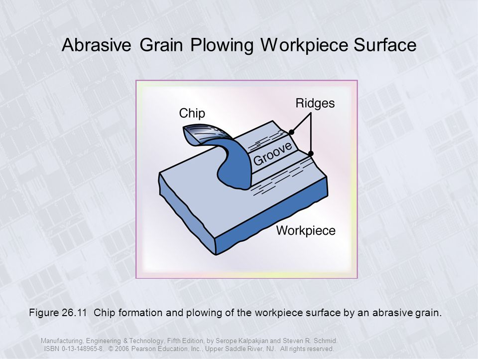 Abrasive Grain Plowing Workpiece Surface