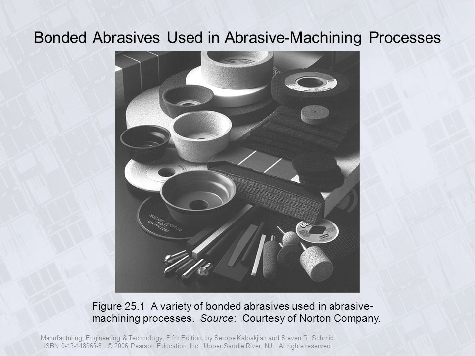 Bonded Abrasives Used in Abrasive-Machining Processes
