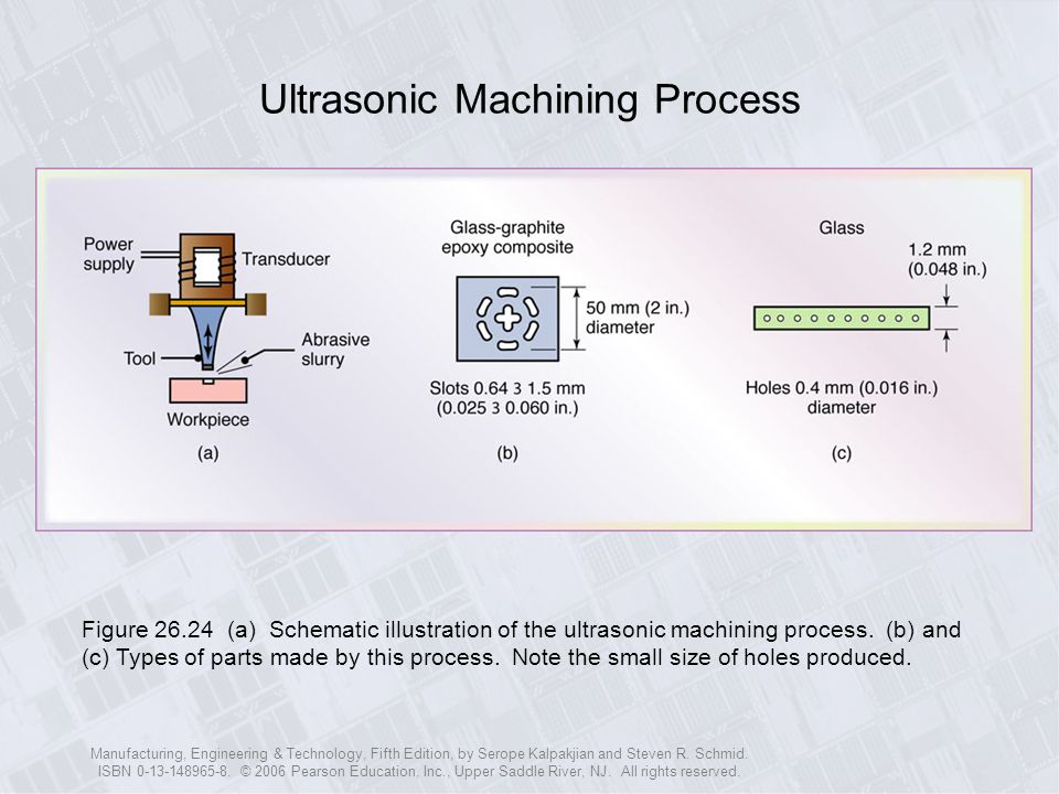 Ultrasonic Machining Process