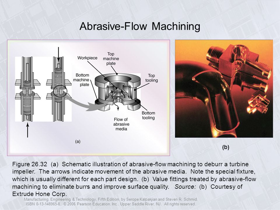 abrasive flow machining essay Abrasive flow machining uses an abrasive laden compound which passes through a holding fixture and over the area to be processed the holding fixture is designed to.