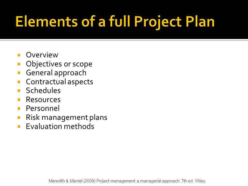 Elements of a full Project Plan