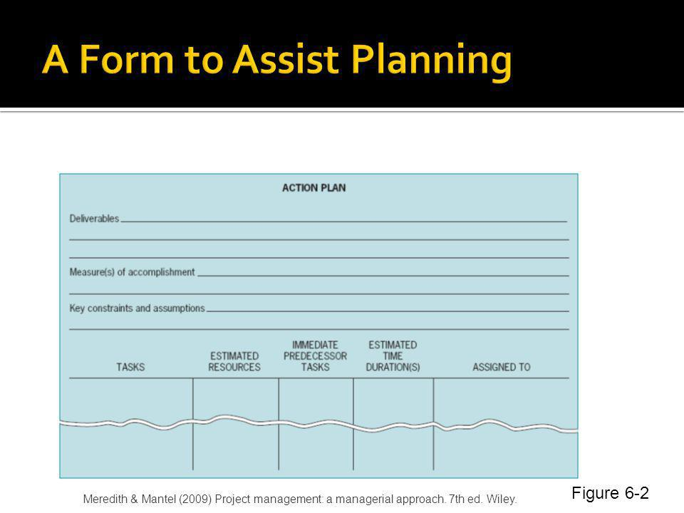 A Form to Assist Planning
