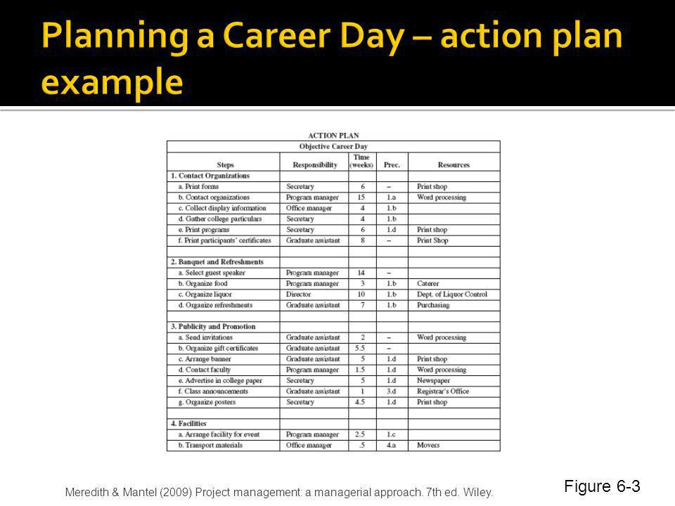 Planning a Career Day – action plan example