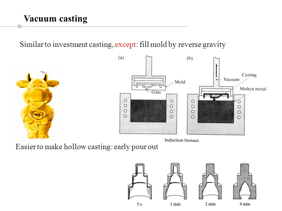 Vacuum casting Similar to investment casting, except: fill mold by reverse gravity.