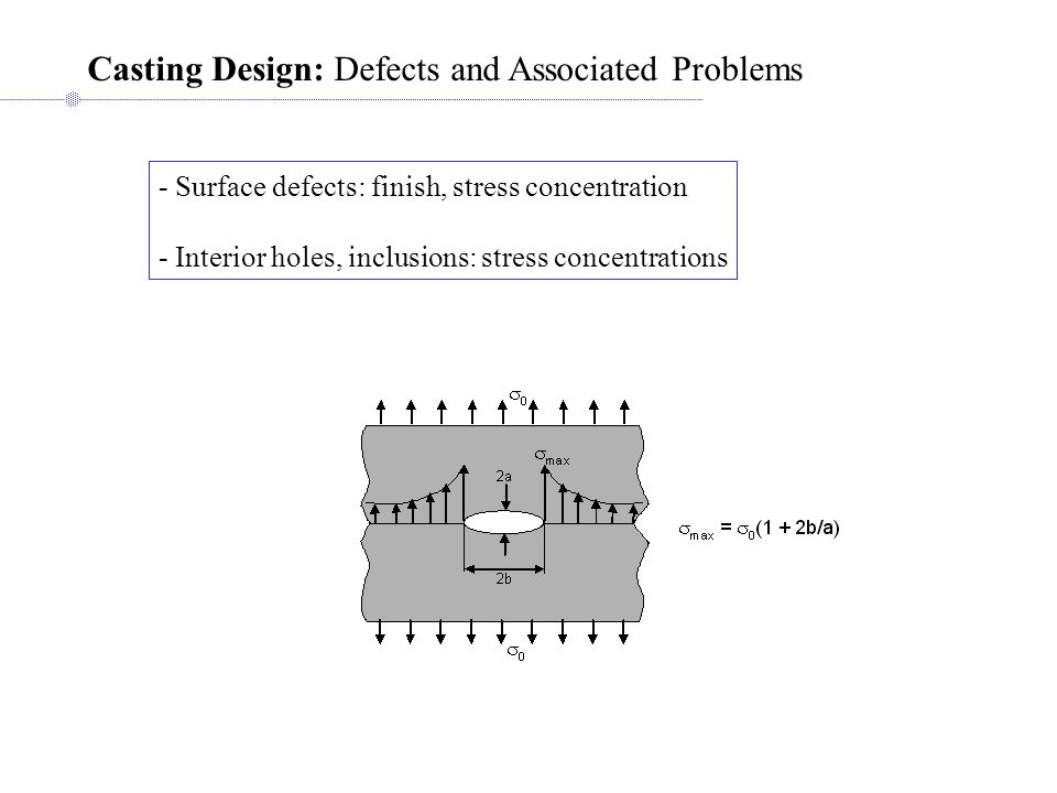 Casting Design: Defects and Associated Problems