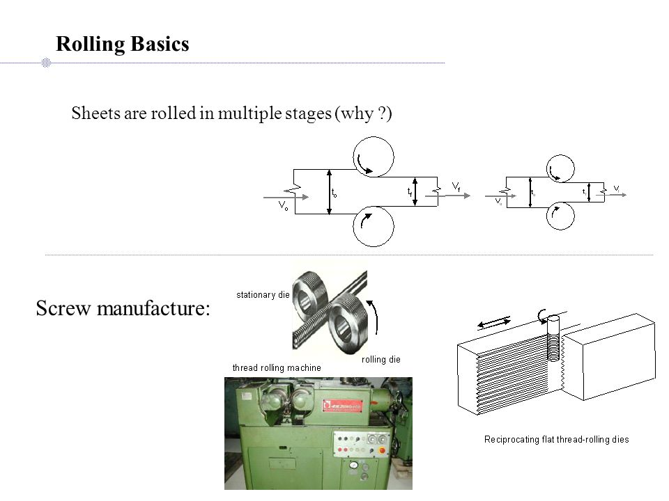 Rolling Basics Screw manufacture:
