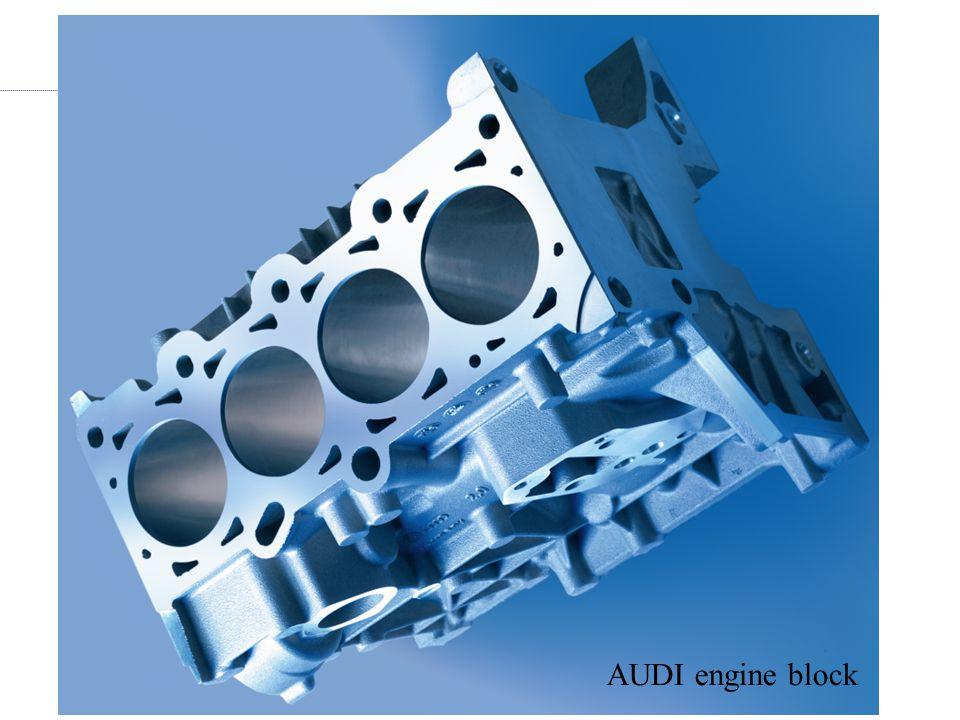 AUDI engine block