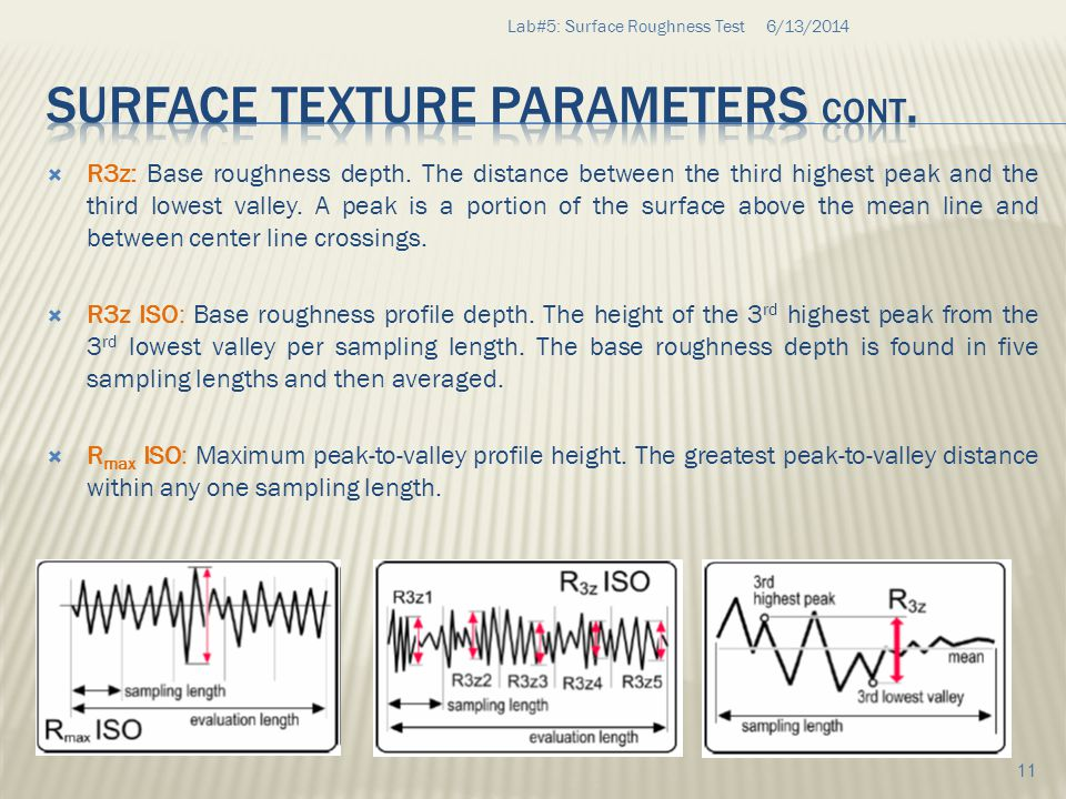 Surface Texture Parameters cont.