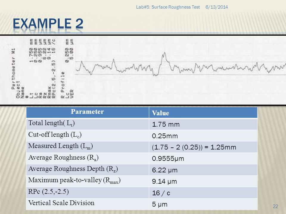 Example 2 Parameter Value Total length( Lt) 1.75 mm