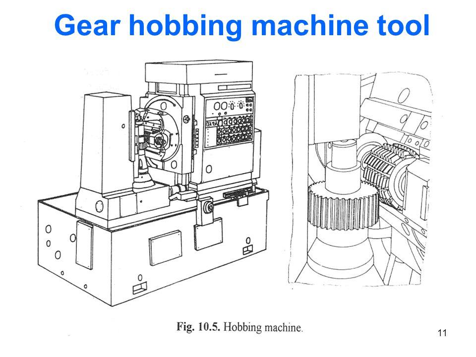 Gear hobbing machine tool
