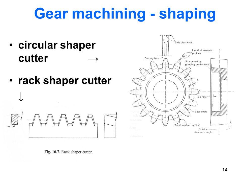 Gear machining - shaping