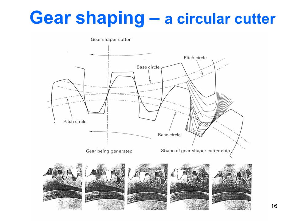 spur gear cutting on milling machine pdf