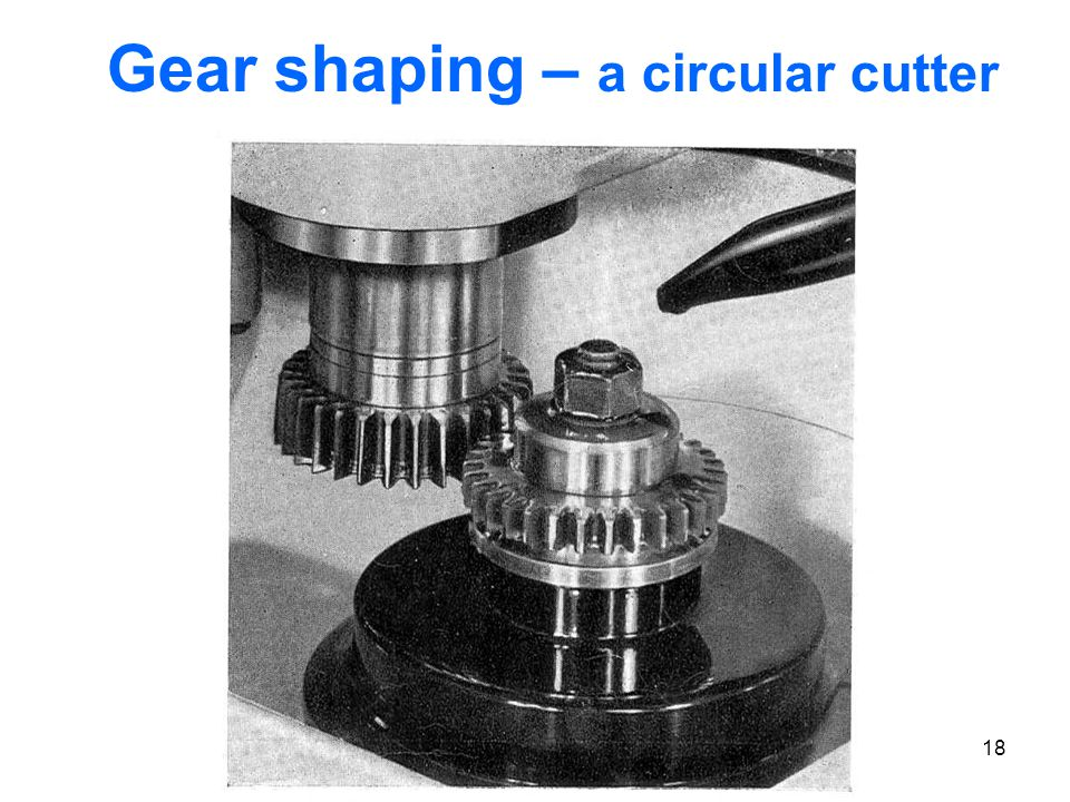 Gear shaping – a circular cutter