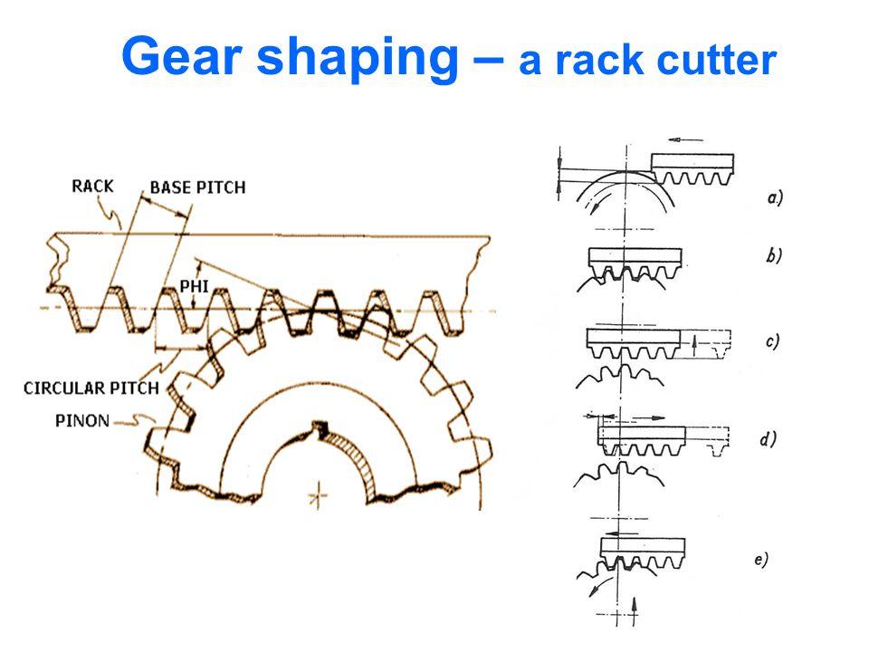 Gear shaping – a rack cutter