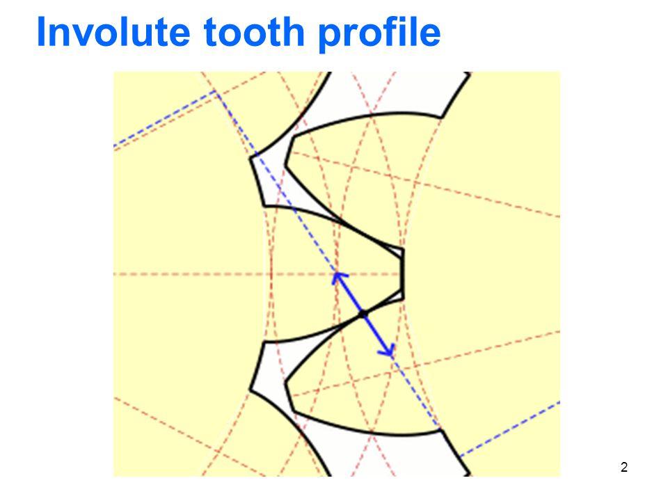 Involute tooth profile