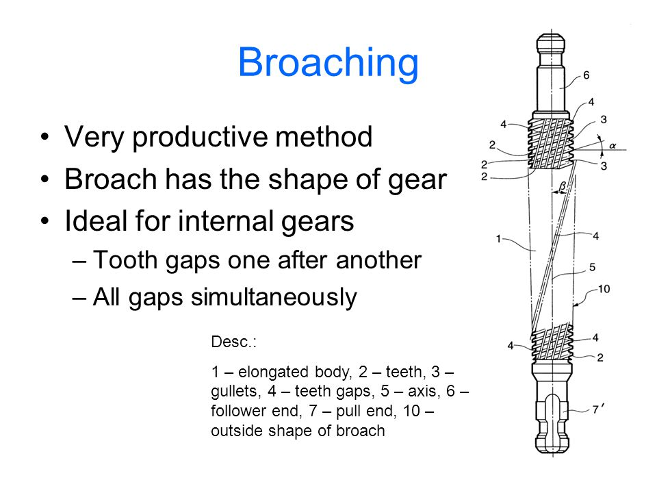 Broaching Very productive method Broach has the shape of gear