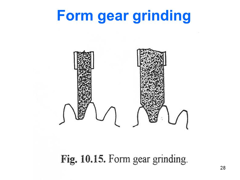 Form gear grinding