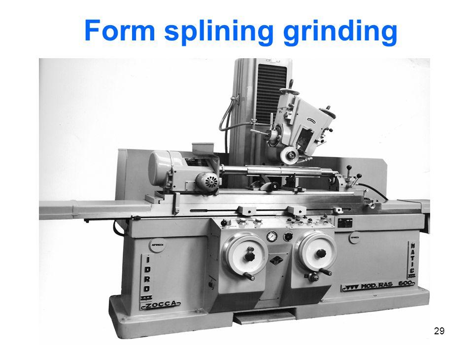 Form splining grinding