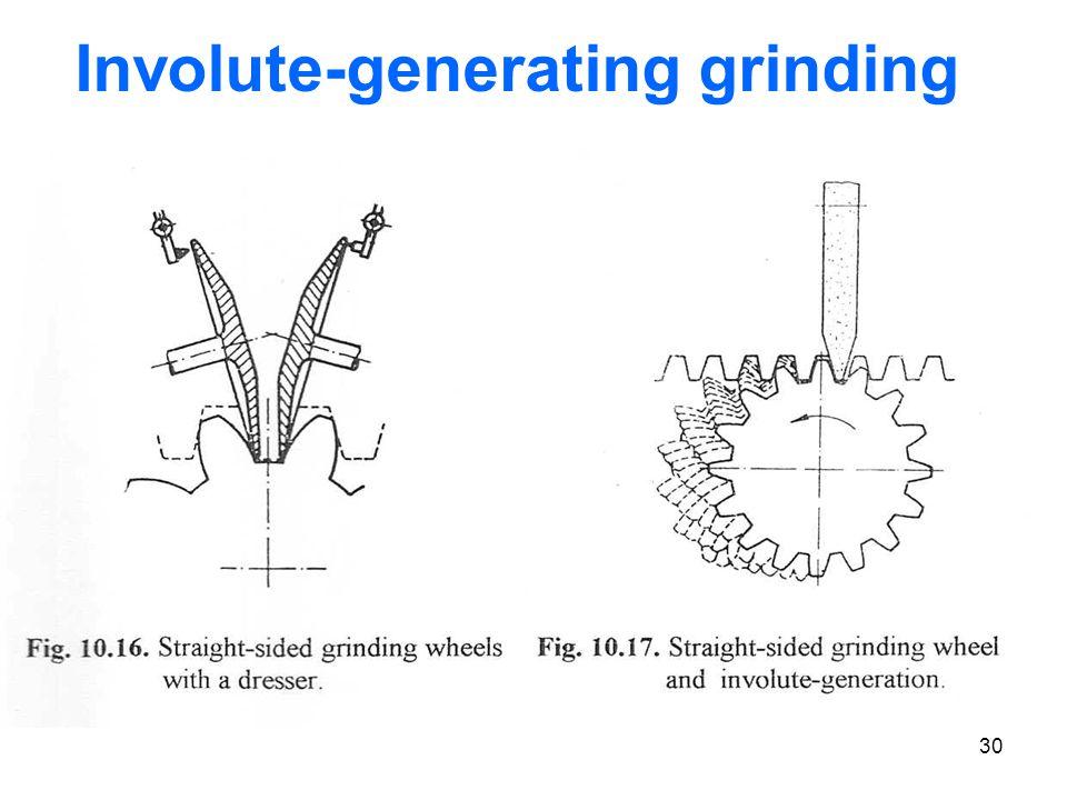 Involute-generating grinding