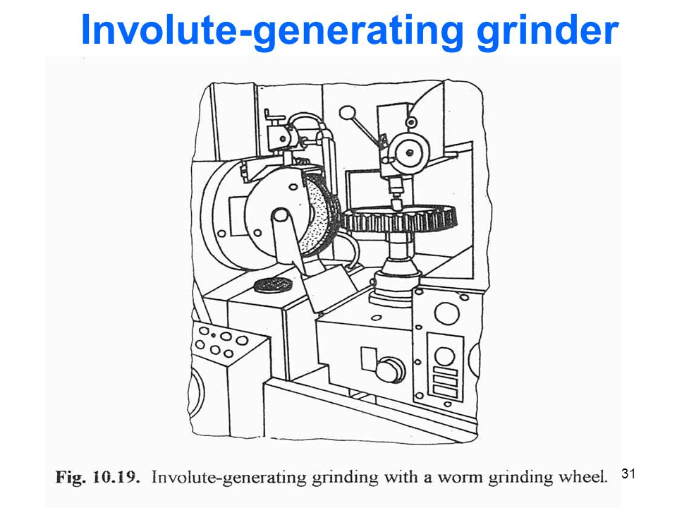 Involute-generating grinder