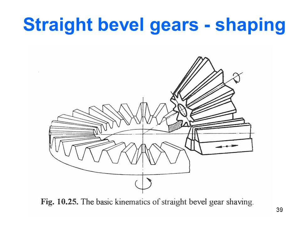 Straight bevel gears - shaping