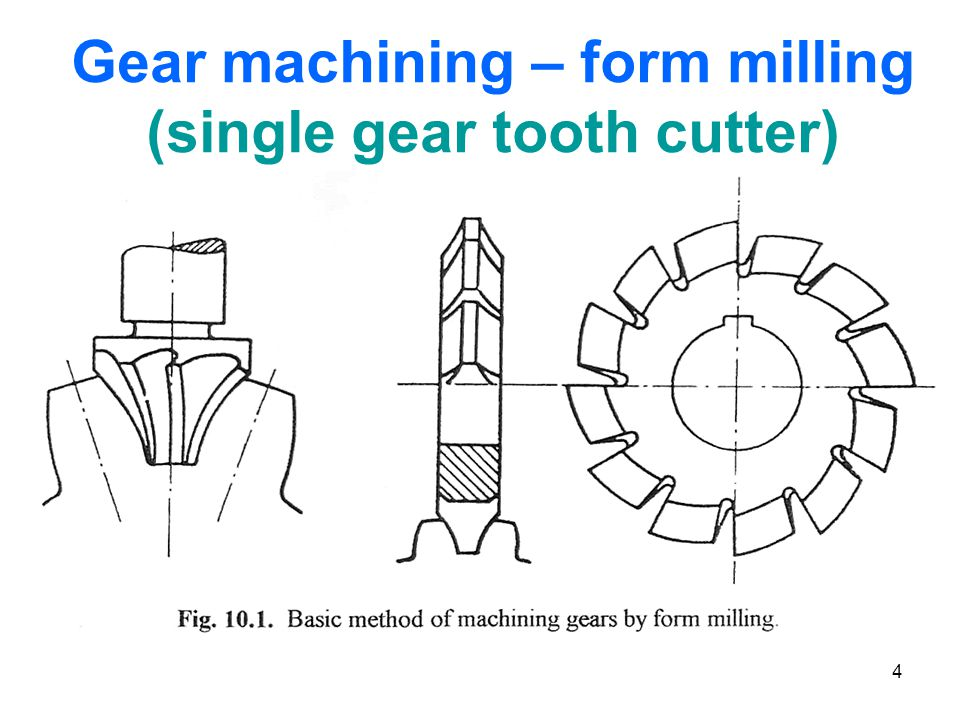 Gear machining – form milling (single gear tooth cutter)