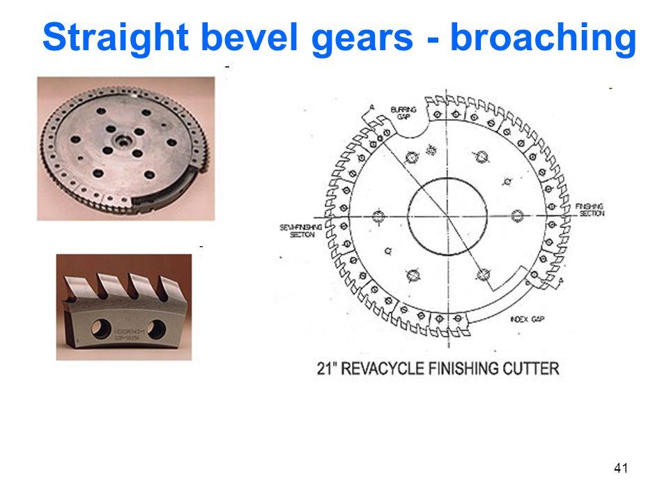 Straight bevel gears - broaching
