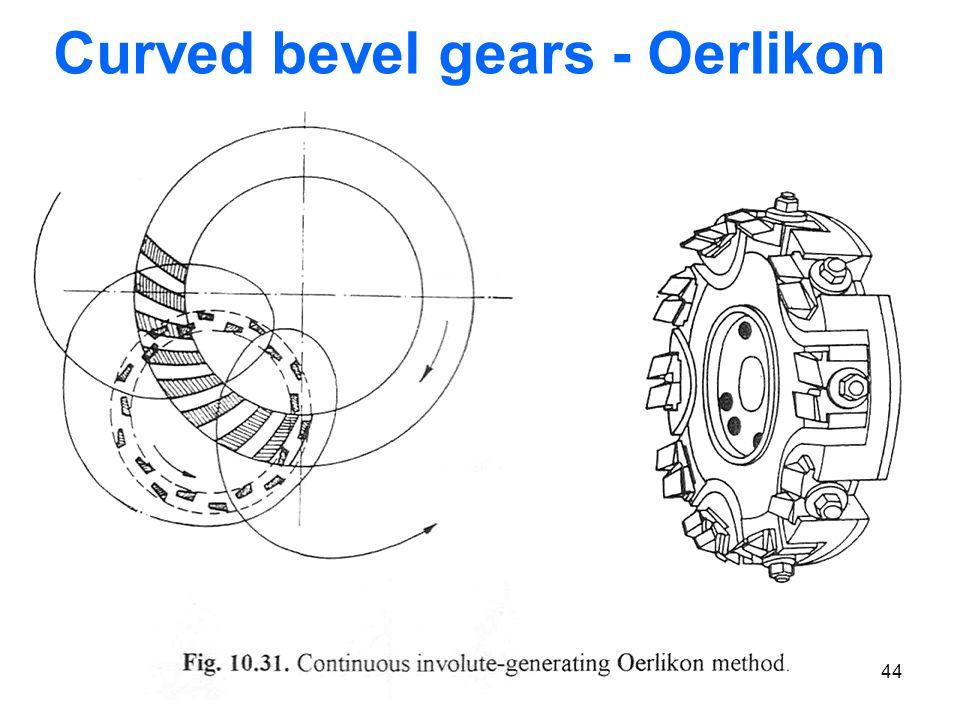 Curved bevel gears - Oerlikon