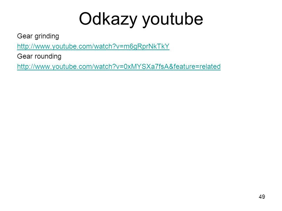 Odkazy youtube Gear grinding http://www.youtube.com/watch v=m6gRprNkTkY Gear rounding http://www.youtube.com/watch v=0xMYSXa7fsA&feature=related
