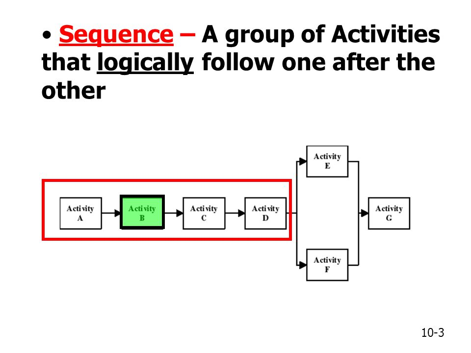 Sequence – A group of Activities that logically follow one after the other