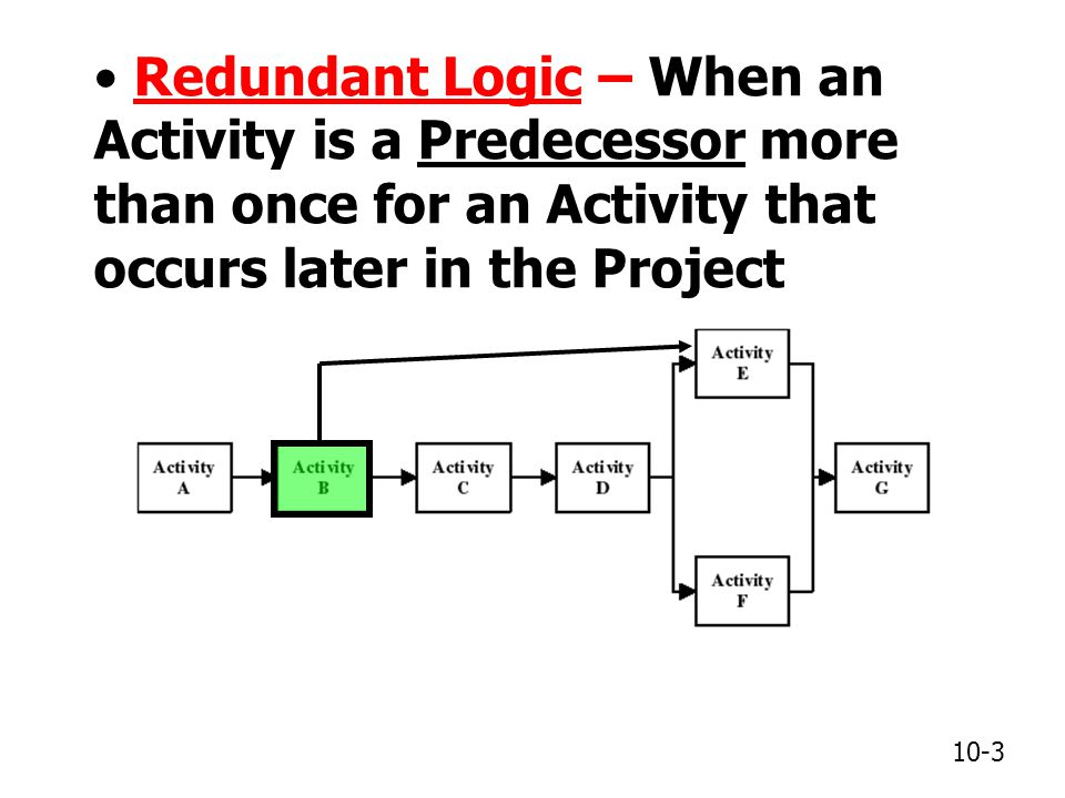 Redundant Logic – When an Activity is a Predecessor more than once for an Activity that occurs later in the Project