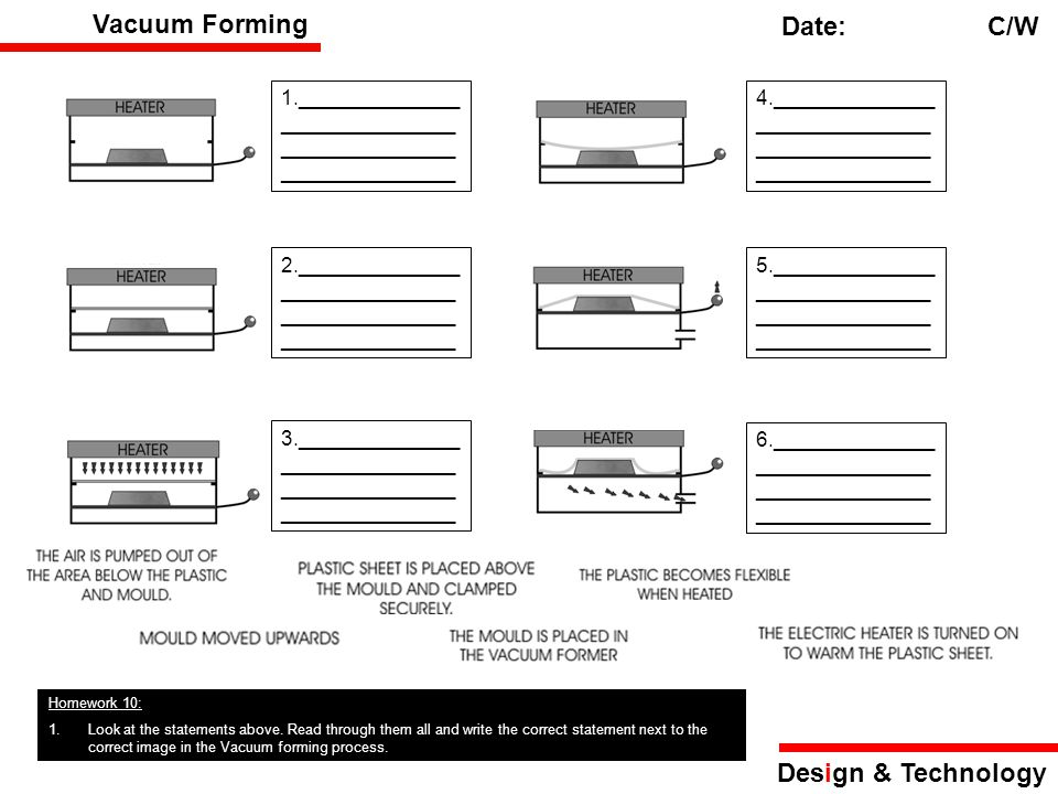 Vacuum Forming Date: C/W Design & Technology