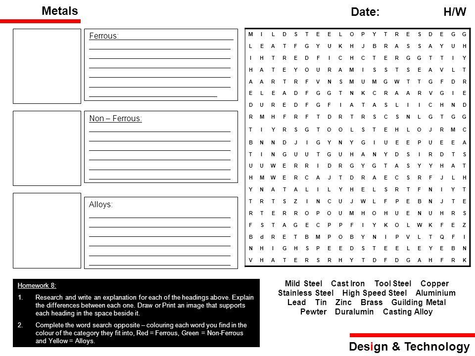 Metals Date: H/W Design & Technology